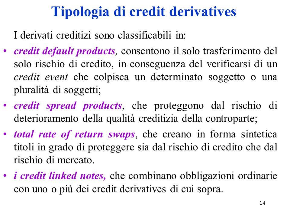 14 Tipologia di credit derivatives I derivati creditizi sono classificabili in: credit default products, consentono il solo trasferimento del solo ris