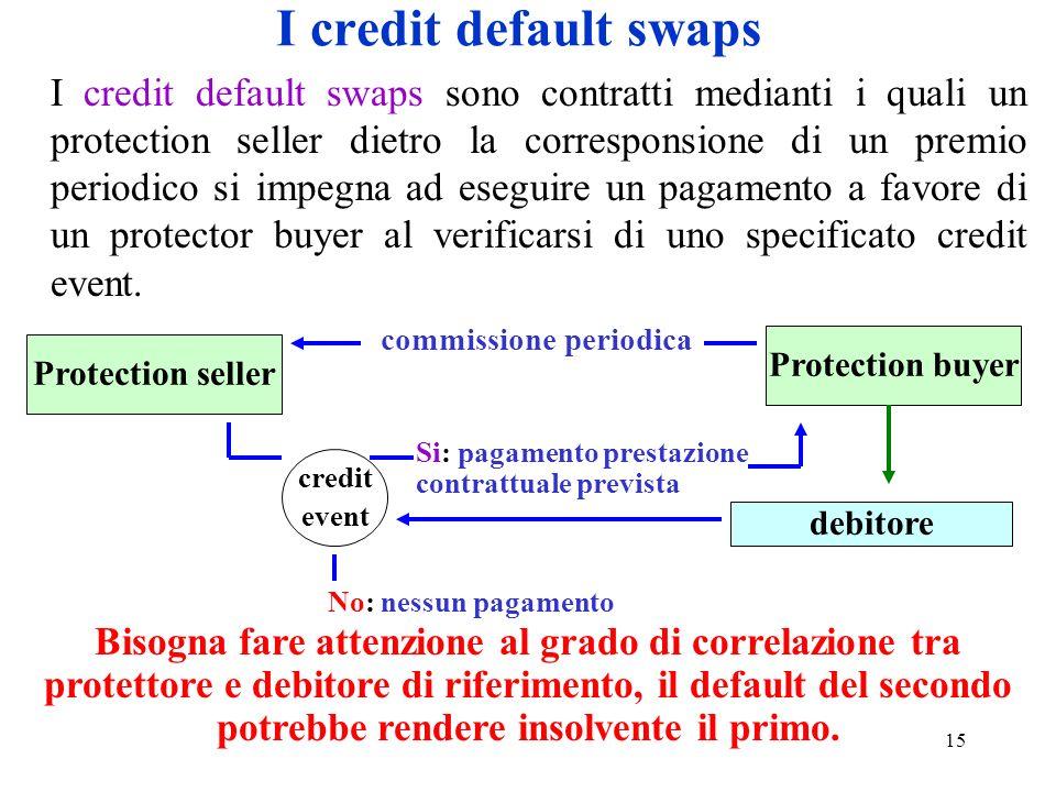 15 I credit default swaps I credit default swaps sono contratti medianti i quali un protection seller dietro la corresponsione di un premio periodico