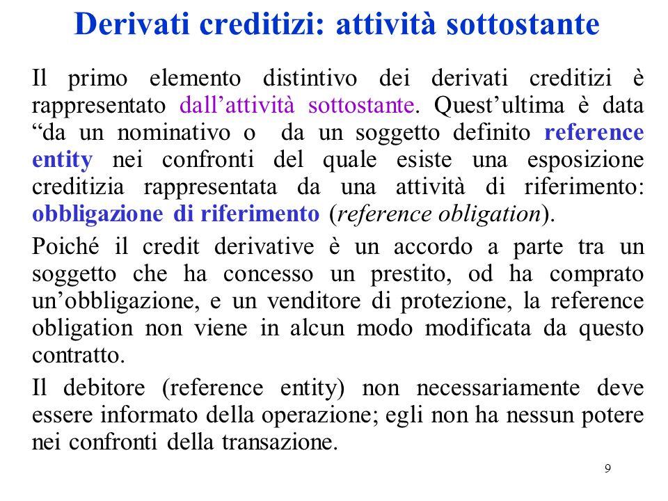 9 Derivati creditizi: attività sottostante Il primo elemento distintivo dei derivati creditizi è rappresentato dallattività sottostante. Questultima è