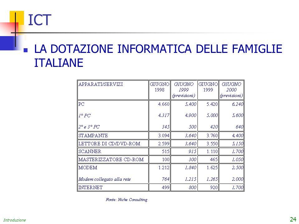 Introduzione 24 ICT LA DOTAZIONE INFORMATICA DELLE FAMIGLIE ITALIANE