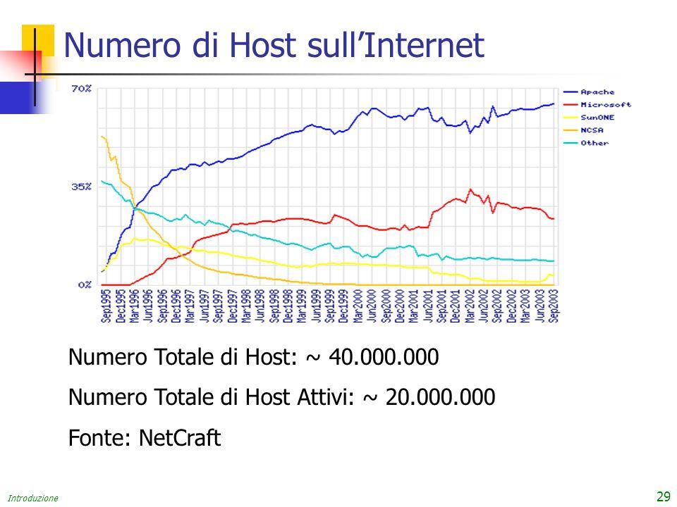 Introduzione 29 Numero di Host sullInternet Numero Totale di Host: ~ 40.000.000 Numero Totale di Host Attivi: ~ 20.000.000 Fonte: NetCraft