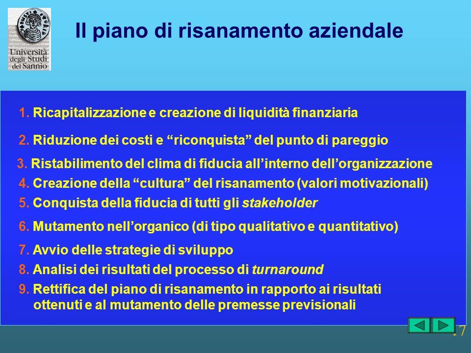 17 Il piano di risanamento aziendale 1. Ricapitalizzazione e creazione di liquidità finanziaria 2. Riduzione dei costi e riconquista del punto di pare