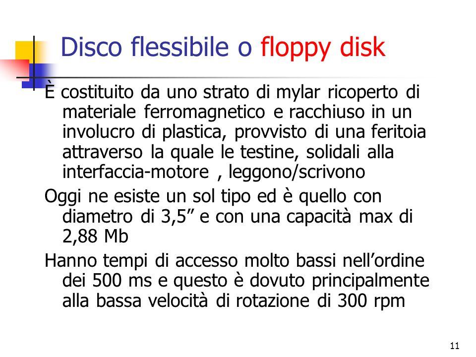 11 Disco flessibile o floppy disk È costituito da uno strato di mylar ricoperto di materiale ferromagnetico e racchiuso in un involucro di plastica, p