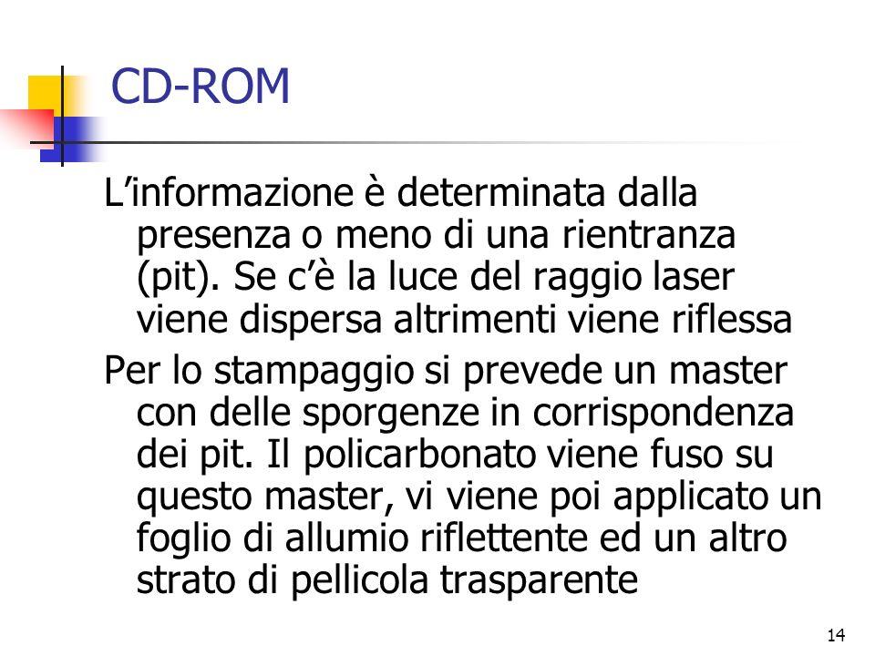 14 CD-ROM Linformazione è determinata dalla presenza o meno di una rientranza (pit). Se cè la luce del raggio laser viene dispersa altrimenti viene ri