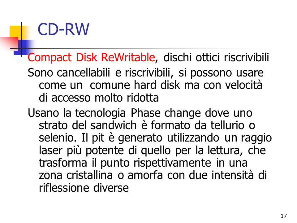 17 CD-RW Compact Disk ReWritable, dischi ottici riscrivibili Sono cancellabili e riscrivibili, si possono usare come un comune hard disk ma con veloci
