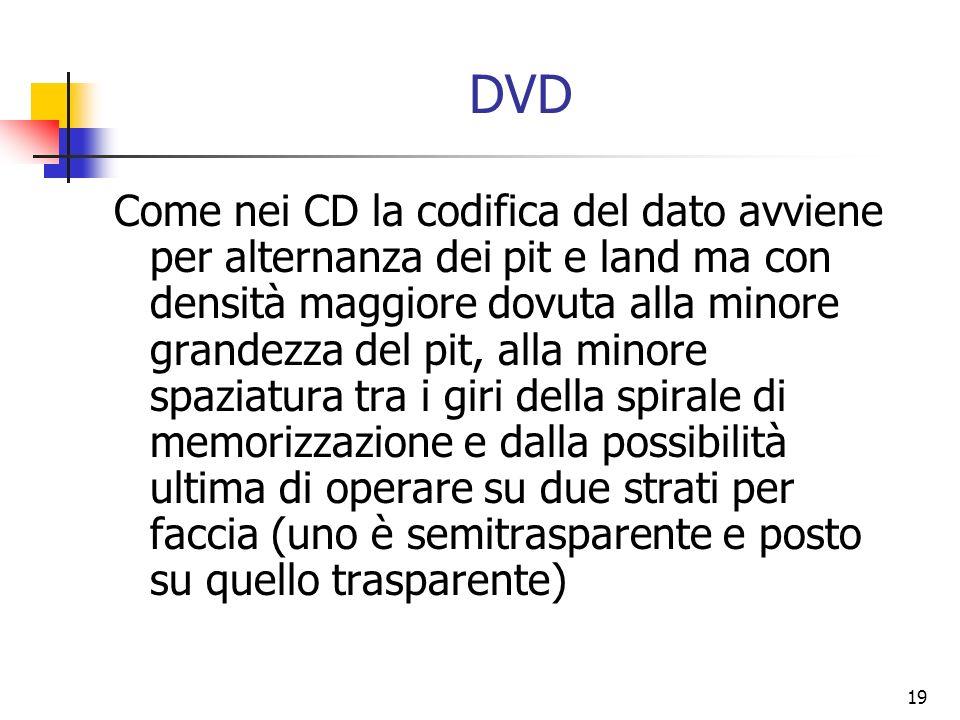 19 DVD Come nei CD la codifica del dato avviene per alternanza dei pit e land ma con densità maggiore dovuta alla minore grandezza del pit, alla minor