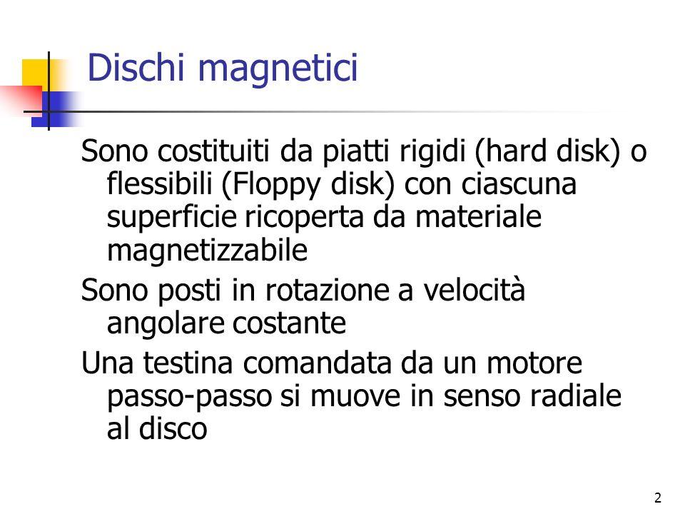 3 Dischi magnetici Linformazione binaria è organizzata in tracce concentriche suddivise in settori con un numero di bit fisso Es.
