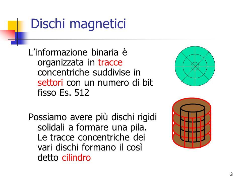 3 Dischi magnetici Linformazione binaria è organizzata in tracce concentriche suddivise in settori con un numero di bit fisso Es. 512 Possiamo avere p