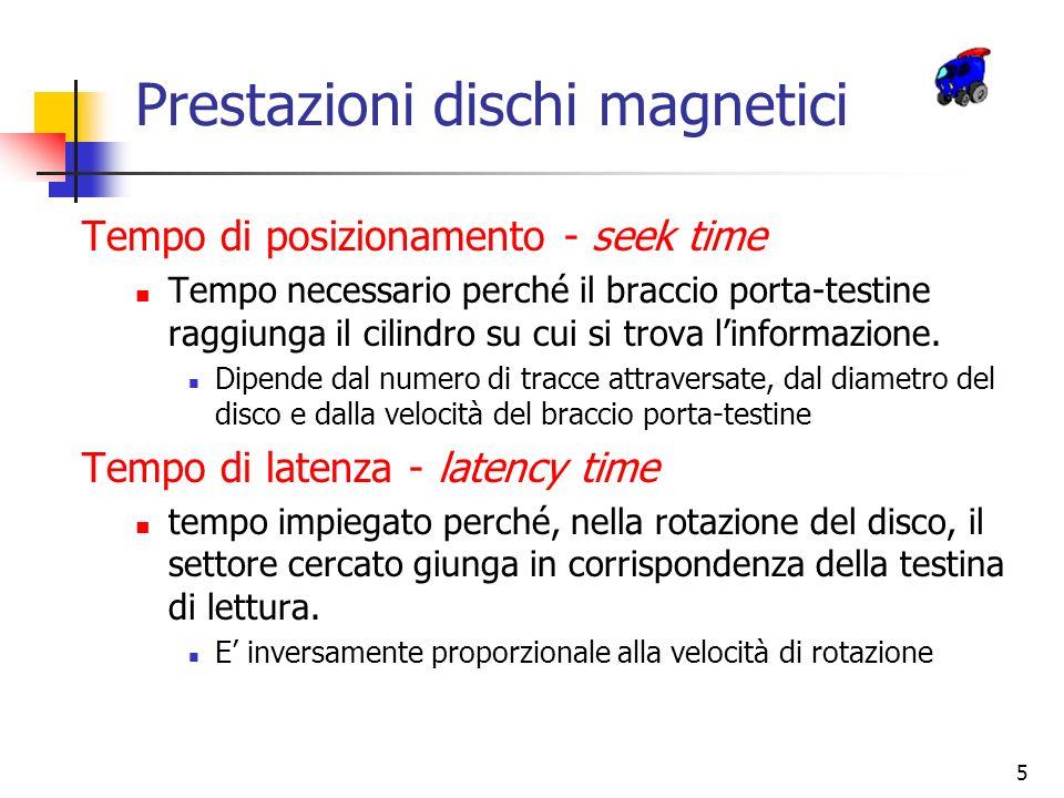 5 Prestazioni dischi magnetici Tempo di posizionamento - seek time Tempo necessario perché il braccio porta-testine raggiunga il cilindro su cui si tr