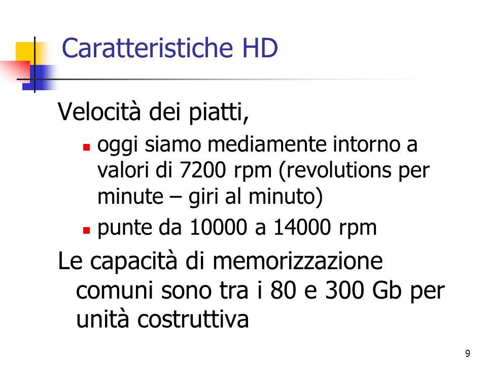 9 Caratteristiche HD Velocità dei piatti, oggi siamo mediamente intorno a valori di 7200 rpm (revolutions per minute – giri al minuto) punte da 10000