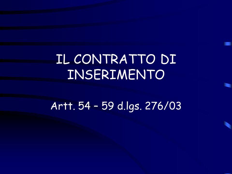 IL CONTRATTO DI INSERIMENTO Artt. 54 – 59 d.lgs. 276/03