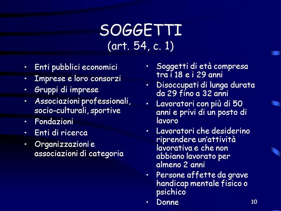 10 SOGGETTI (art. 54, c. 1) Enti pubblici economici Imprese e loro consorzi Gruppi di imprese Associazioni professionali, socio-culturali, sportive Fo