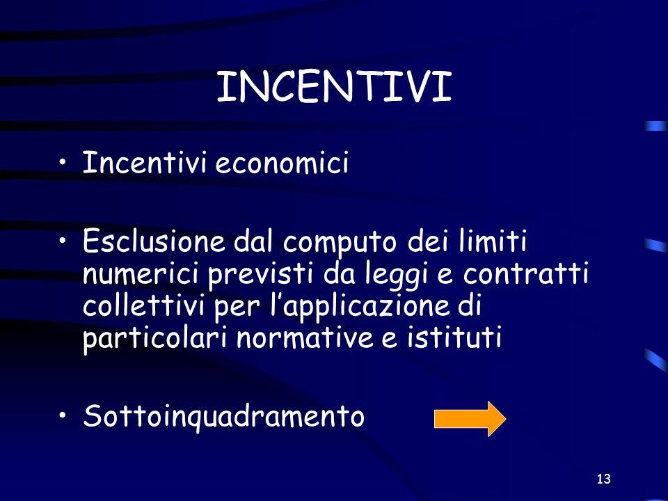 13 INCENTIVI Incentivi economici Esclusione dal computo dei limiti numerici previsti da leggi e contratti collettivi per lapplicazione di particolari