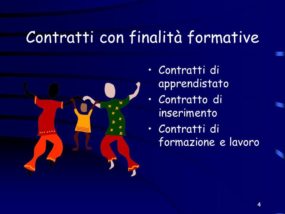 4 Contratti con finalità formative Contratti di apprendistato Contratto di inserimento Contratti di formazione e lavoro