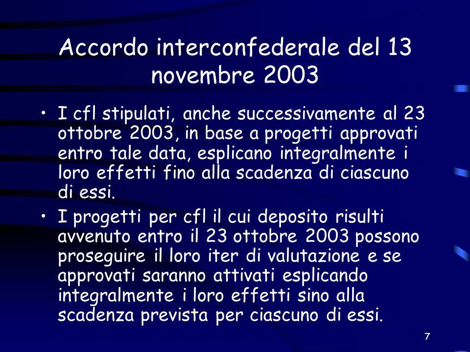 7 Accordo interconfederale del 13 novembre 2003 I cfl stipulati, anche successivamente al 23 ottobre 2003, in base a progetti approvati entro tale dat