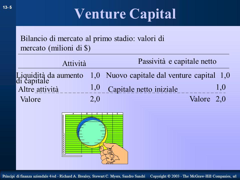 13- 6 Principi di finanza aziendale 4/ed - Richard A.