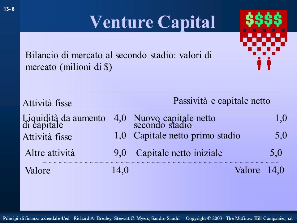 13- 7 Principi di finanza aziendale 4/ed - Richard A.