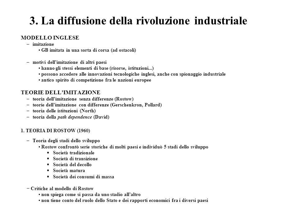 3. La diffusione della rivoluzione industriale MODELLO INGLESE –imitazione GB imitata in una sorta di corsa (ad ostacoli) –motivi dellimitazione di al