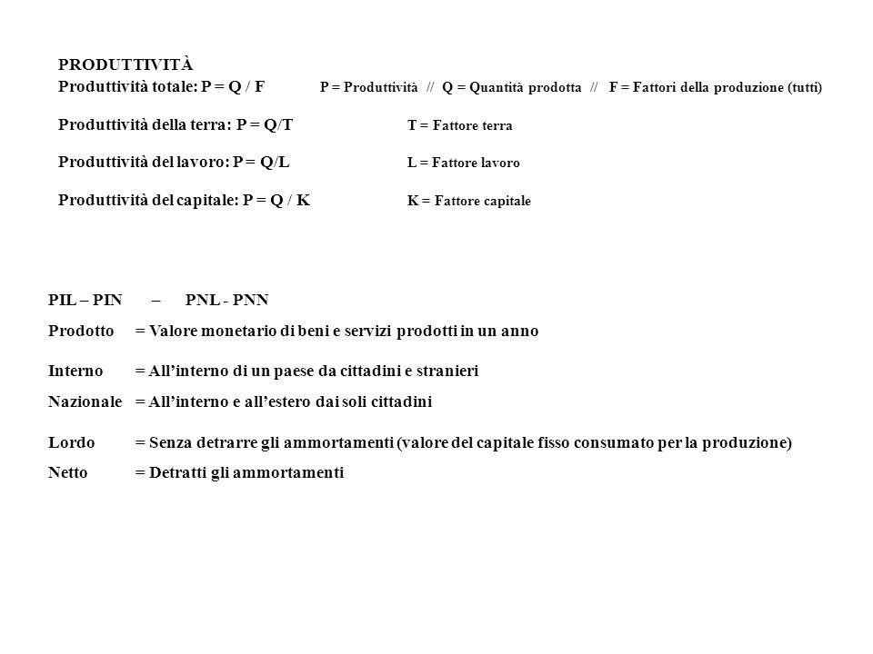 PRODUTTIVITÀ Produttività totale: P = Q / F P = Produttività // Q = Quantità prodotta // F = Fattori della produzione (tutti) Produttività della terra