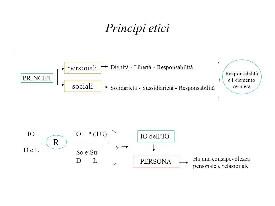Principi etici.