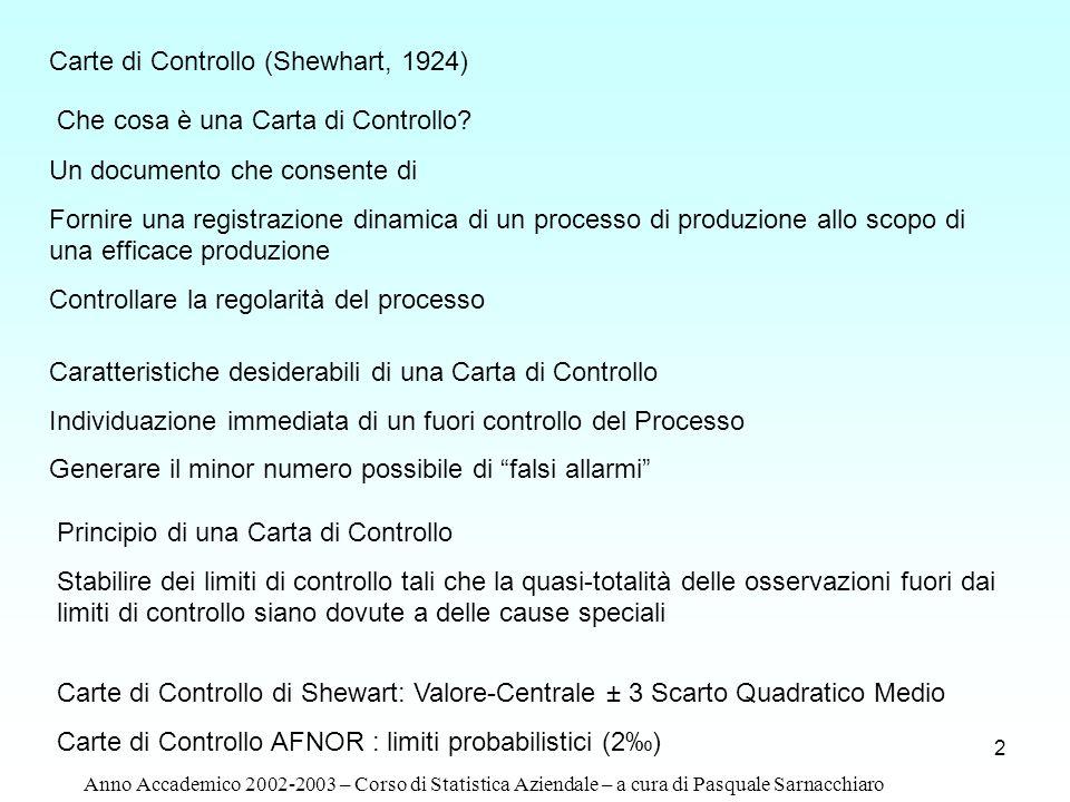2 Carte di Controllo (Shewhart, 1924) Che cosa è una Carta di Controllo? Un documento che consente di Fornire una registrazione dinamica di un process
