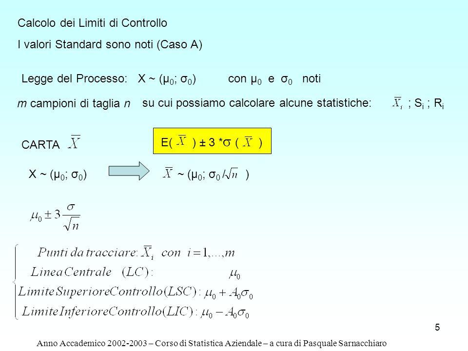 5 Calcolo dei Limiti di Controllo I valori Standard sono noti (Caso A) Legge del Processo: X ~ (μ 0 ; σ 0 ) con μ 0 e σ 0 noti m campioni di taglia n