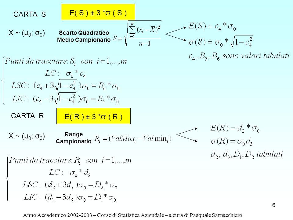 6 CARTA S E( S ) ± 3 * ( S ) X ~ (μ 0 ; σ 0 ) Scarto Quadratico Medio Campionario CARTA R E( R ) ± 3 * ( R ) X ~ (μ 0 ; σ 0 ) Range Campionario Anno A