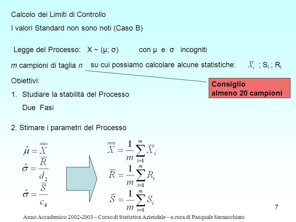 7 Calcolo dei Limiti di Controllo I valori Standard non sono noti (Caso B) Legge del Processo: X ~ (μ; σ) con μ e σ incogniti m campioni di taglia n s