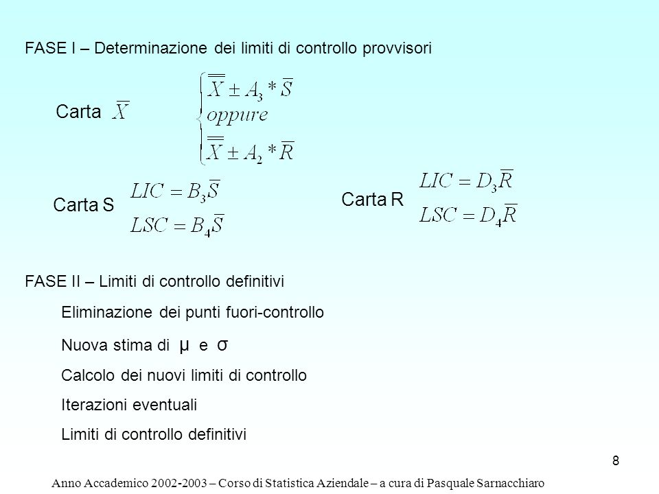 8 FASE I – Determinazione dei limiti di controllo provvisori Carta Carta S Carta R FASE II – Limiti di controllo definitivi Eliminazione dei punti fuo