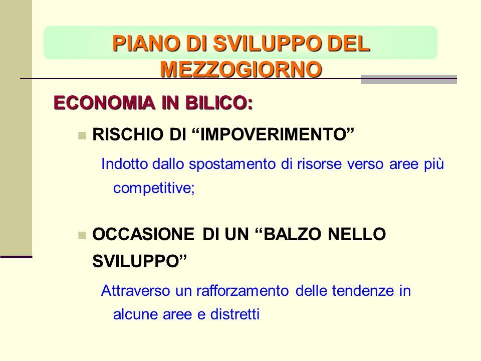 PIANO DI SVILUPPO DEL MEZZOGIORNO ECONOMIA IN BILICO: RISCHIO DI IMPOVERIMENTO Indotto dallo spostamento di risorse verso aree più competitive; OCCASI