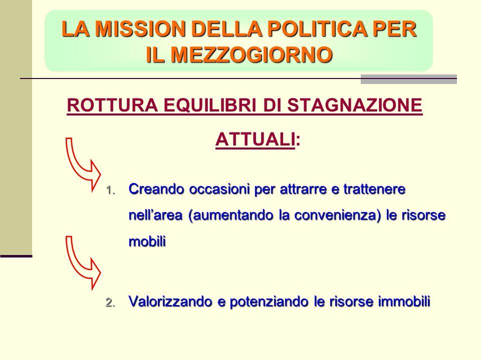 LA MISSION DELLA POLITICA PER IL MEZZOGIORNO ROTTURA EQUILIBRI DI STAGNAZIONE ATTUALI: Creando occasioni per attrarre e trattenere nellarea (aumentand