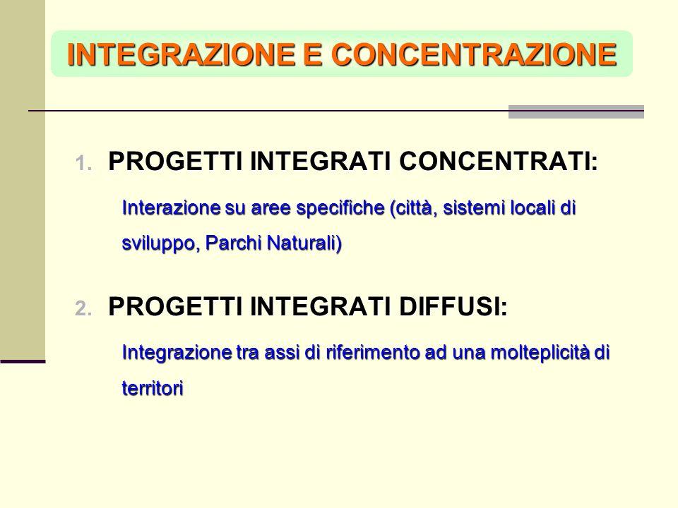 INTEGRAZIONE E CONCENTRAZIONE PROGETTI INTEGRATI CONCENTRATI: PROGETTI INTEGRATI CONCENTRATI: Interazione su aree specifiche (città, sistemi locali di