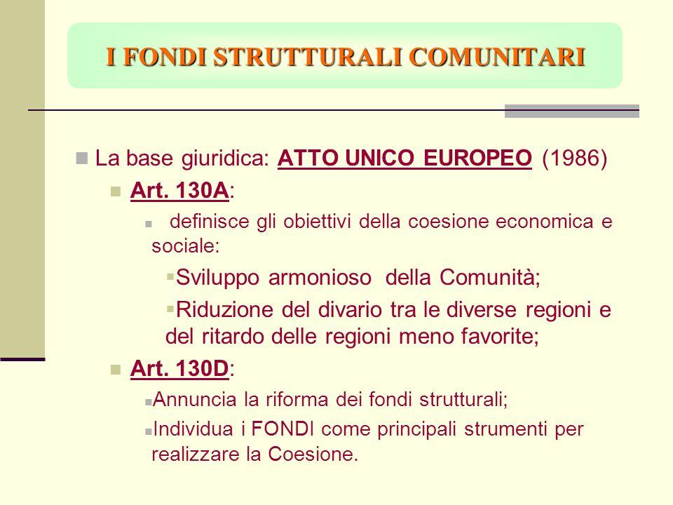 La base giuridica: ATTO UNICO EUROPEO (1986) Art. 130A: definisce gli obiettivi della coesione economica e sociale: Sviluppo armonioso della Comunità;