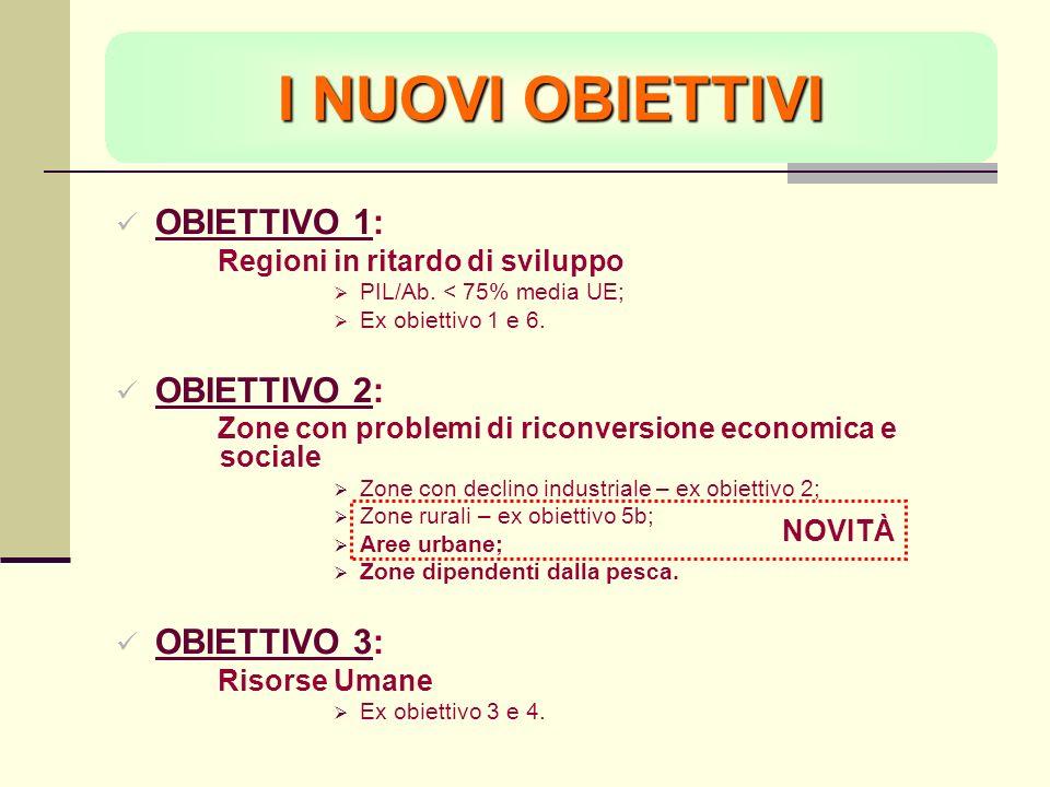 I NUOVI OBIETTIVI OBIETTIVO 1: Regioni in ritardo di sviluppo PIL/Ab. < 75% media UE; Ex obiettivo 1 e 6. OBIETTIVO 2: Zone con problemi di riconversi