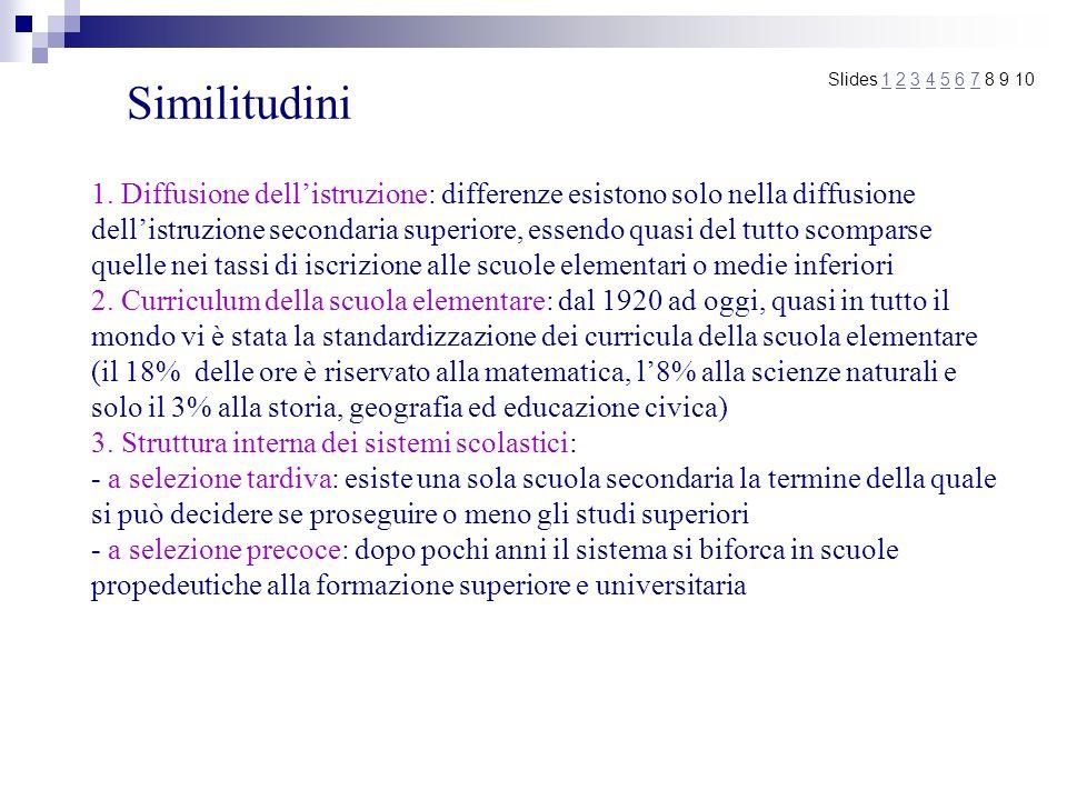 Similitudini 1. Diffusione dellistruzione: differenze esistono solo nella diffusione dellistruzione secondaria superiore, essendo quasi del tutto scom