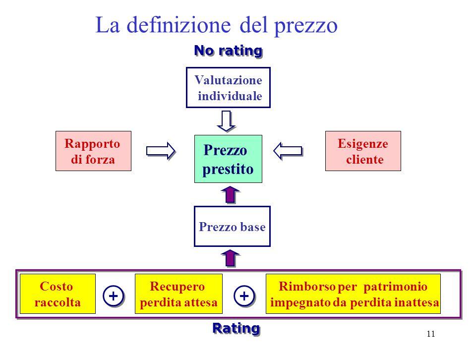 10 La scala dei rating interni Il rating interno consente il vantaggio di passare da una solvente insolvente visione binomiale del cliente AAAAAABBBBB
