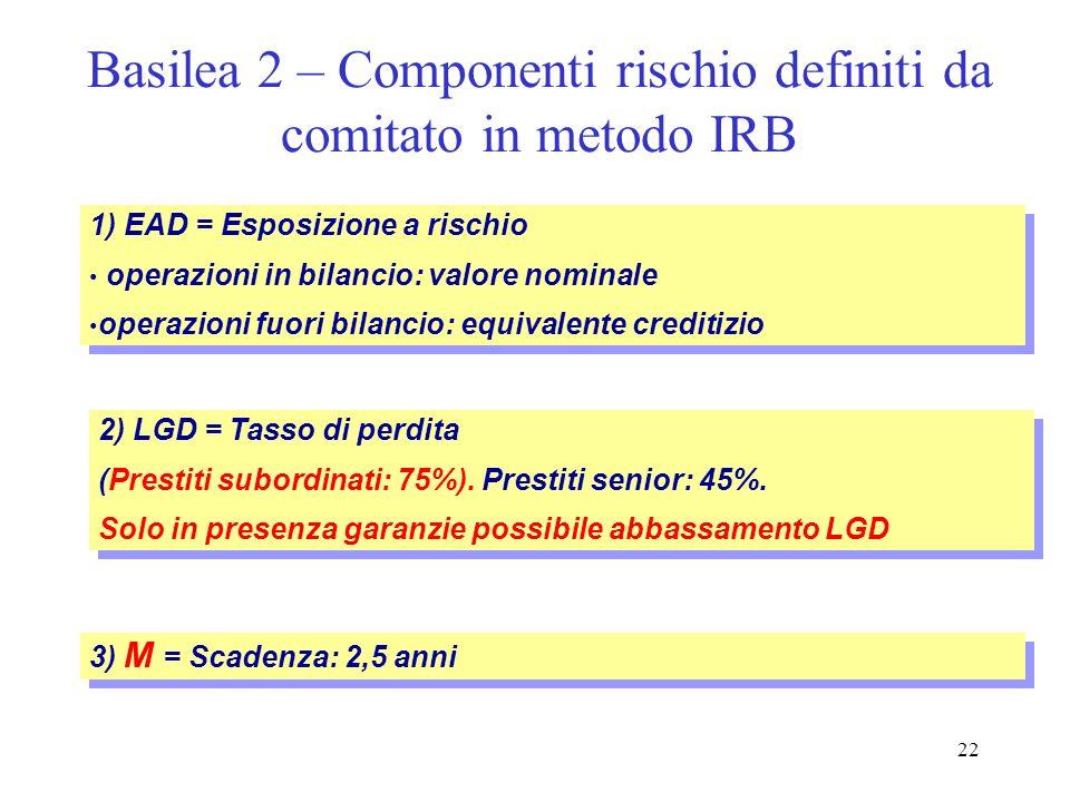 21 Basilea 2 – Requisiti PD PD = Probabilità di insolvenza del prenditore di fondi Risultato dei modelli di rating interno delle bancheRisultato dei m