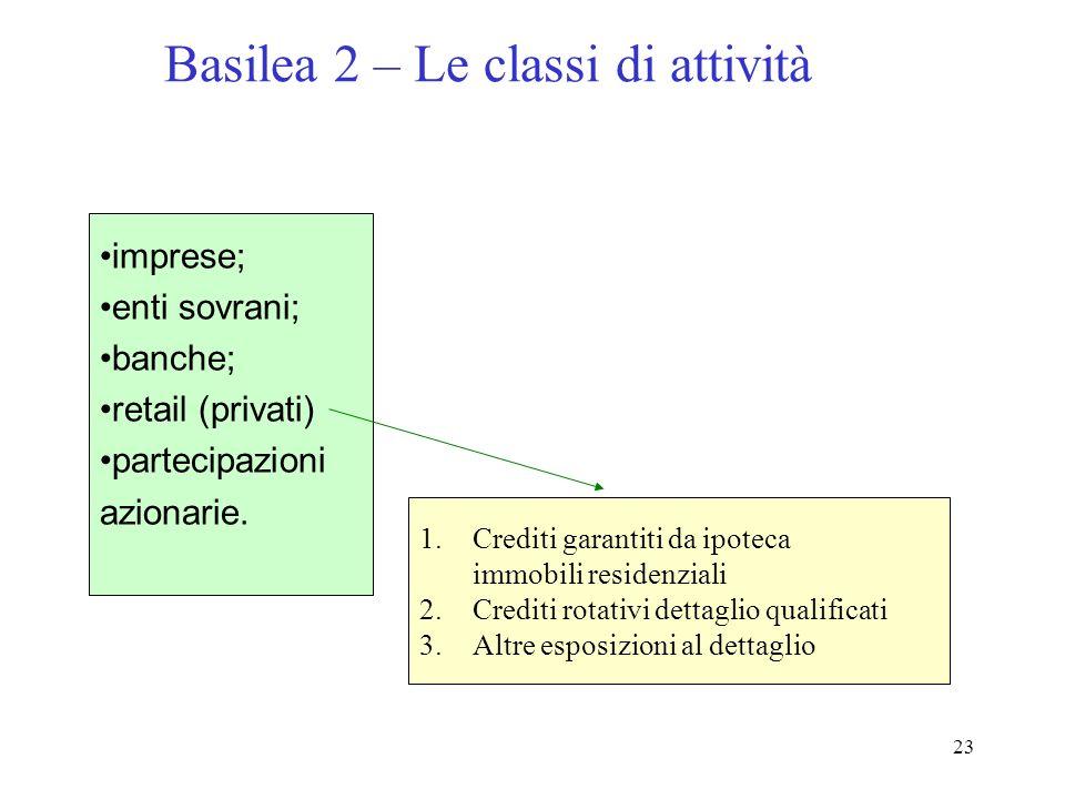 22 Basilea 2 – Componenti rischio definiti da comitato in metodo IRB 1) EAD = Esposizione a rischio operazioni in bilancio: valore nominale operazioni
