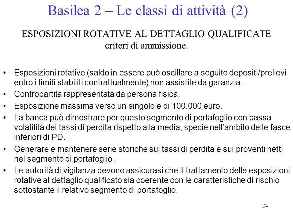 23 Basilea 2 – Le classi di attività imprese; enti sovrani; banche; retail (privati) partecipazioni azionarie. 1.Crediti garantiti da ipoteca immobili