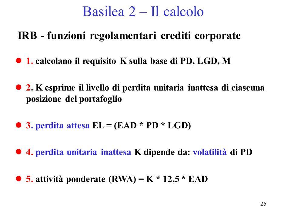 25 - formule per i portafogli bank, sovereign, corporate - formule per le pmi incluse nel portafoglio corporate - formule distinte per ogni sottocateg