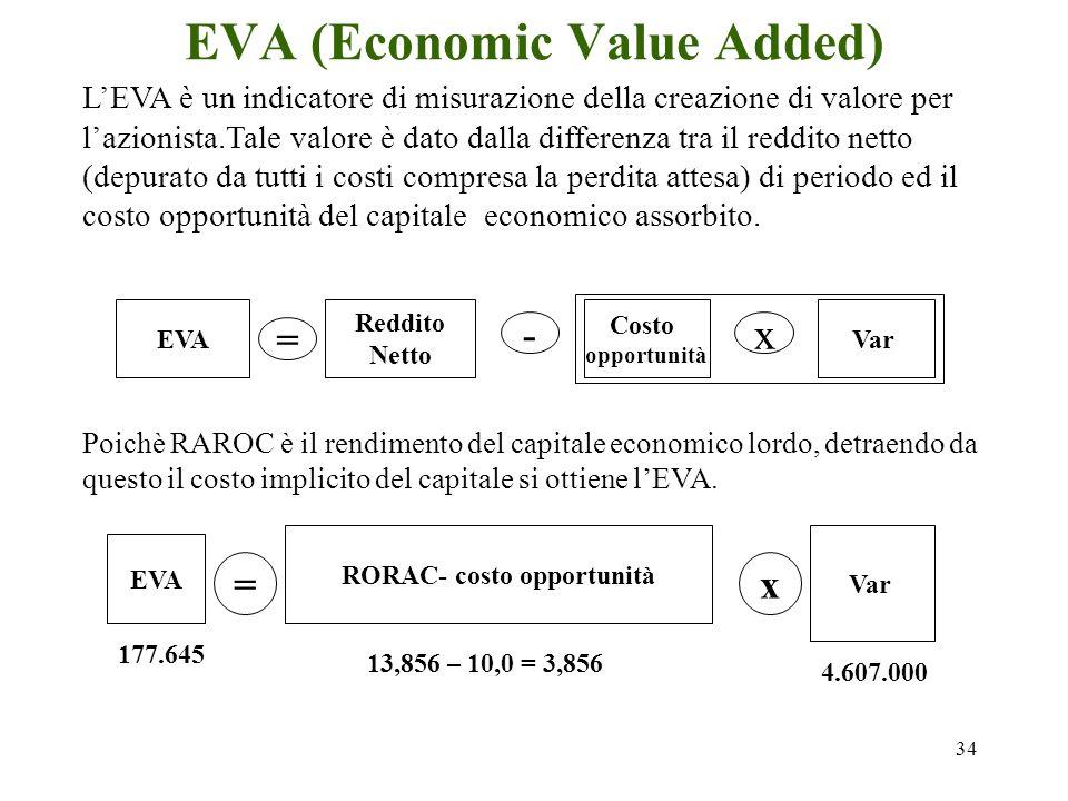 33 Il Raroc RAROC (Return Adjusted Risk on Capital) è lindicatore che utilizza gli strumenti di misurazione del rischio di credito (sia a livello indi