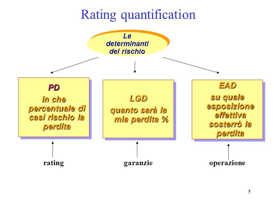5 Rating quantification Le determinanti del rischio PD in che percentuale di casi rischio la perdita PD LGD quanto sarà la mia perdita % LGD EAD su quale esposizione effettiva sosterrò la perdita EAD ratinggaranzie operazione