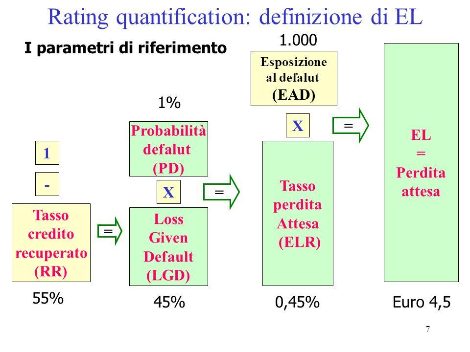 7 Rating quantification: definizione di EL I parametri di riferimento Tasso credito recuperato (RR) 55% - 1 = Loss Given Default (LGD) 45% X Probabilità defalut (PD) 1% Tasso perdita Attesa (ELR) = 0,45% Esposizione al defalut (EAD) X 1.000 EL = Perdita attesa = Euro 4,5