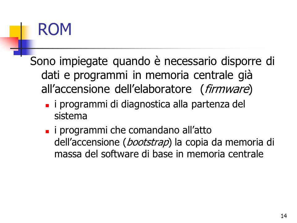 14 ROM Sono impiegate quando è necessario disporre di dati e programmi in memoria centrale già allaccensione dellelaboratore (firmware) i programmi di