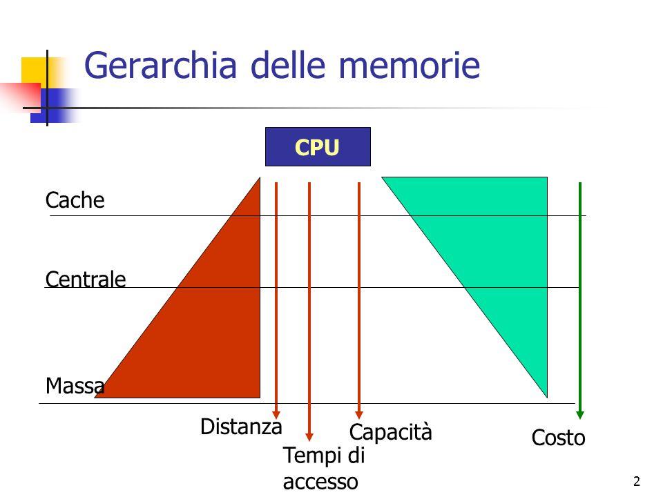 2 Gerarchia delle memorie CPU Distanza Cache Centrale Massa Costo Tempi di accesso Capacità