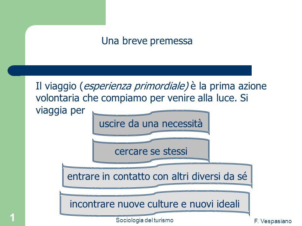 F. Vespasiano Sociologia del turismo 1 Il viaggio (esperienza primordiale) è la prima azione volontaria che compiamo per venire alla luce. Si viaggia
