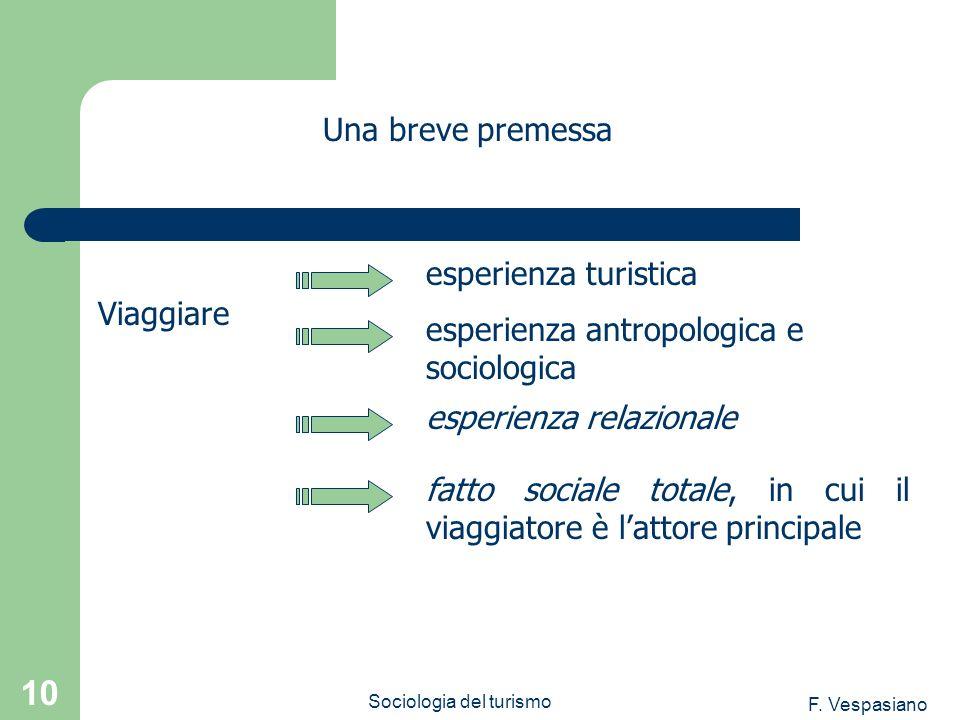 F. Vespasiano Sociologia del turismo 10 fatto sociale totale, in cui il viaggiatore è lattore principale Una breve premessa Viaggiare esperienza relaz