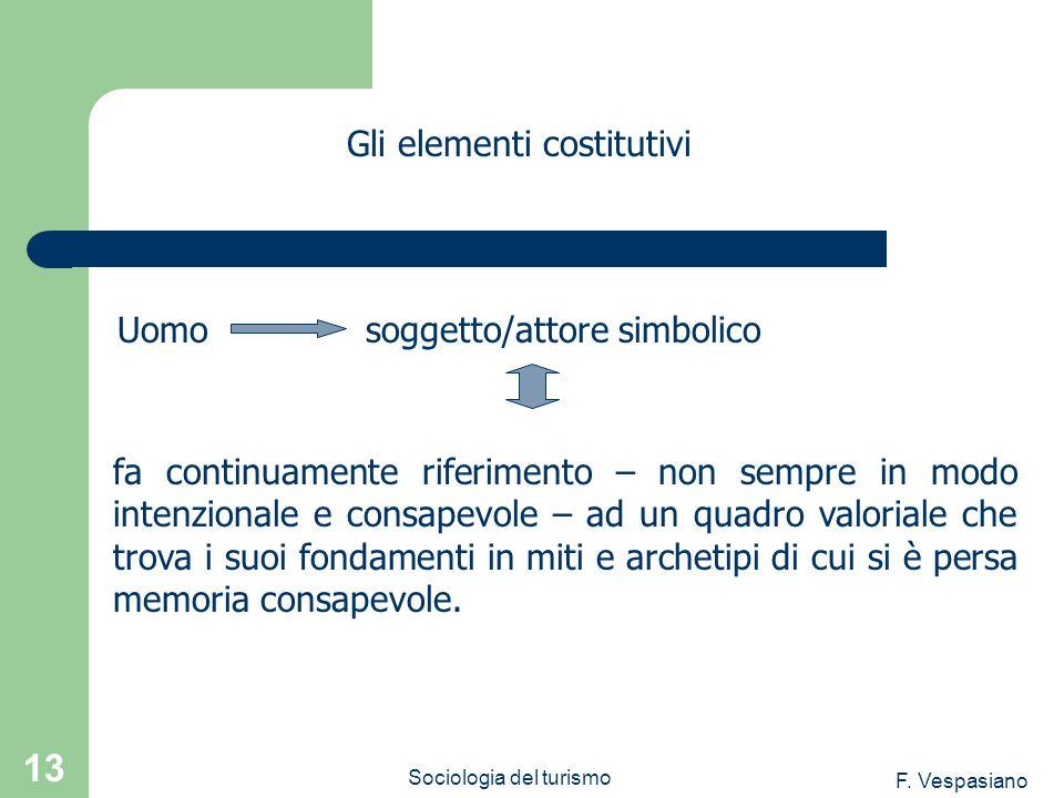 F. Vespasiano Sociologia del turismo 13 fa continuamente riferimento – non sempre in modo intenzionale e consapevole – ad un quadro valoriale che trov