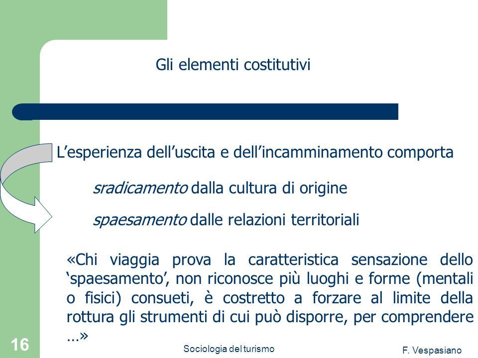 F. Vespasiano Sociologia del turismo 16 «Chi viaggia prova la caratteristica sensazione dello spaesamento, non riconosce più luoghi e forme (mentali o