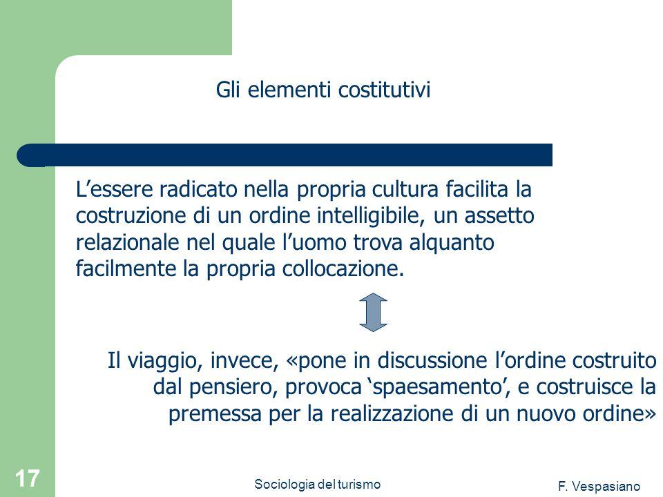 F. Vespasiano Sociologia del turismo 17 Lessere radicato nella propria cultura facilita la costruzione di un ordine intelligibile, un assetto relazion